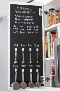 easy-tips-to-organize-the-kitchen-diy-chalkboard-measuring-cups-and-spoons-and-reference-cabinet-tutorial-via-modish-and-main1